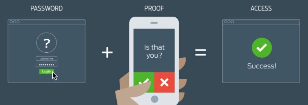 Two Factor Authentication Graphic